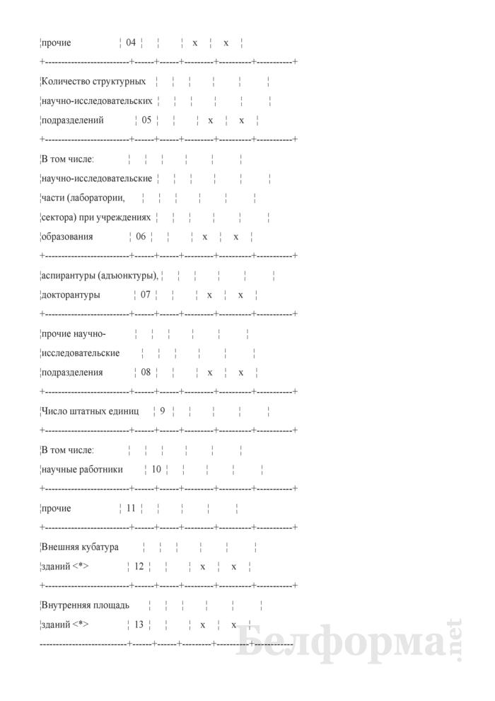 Отчет о выполнении плана по сети, штатам и контингентам по научным организациям (Форма 3-18). Страница 2