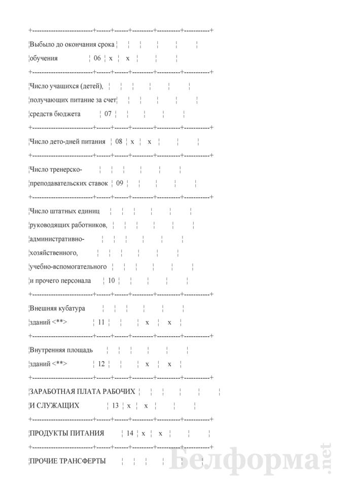 Отчет о выполнении плана по сети, штатам и контингентам по организациям физкультуры и спорта (Форма 3-13). Страница 2