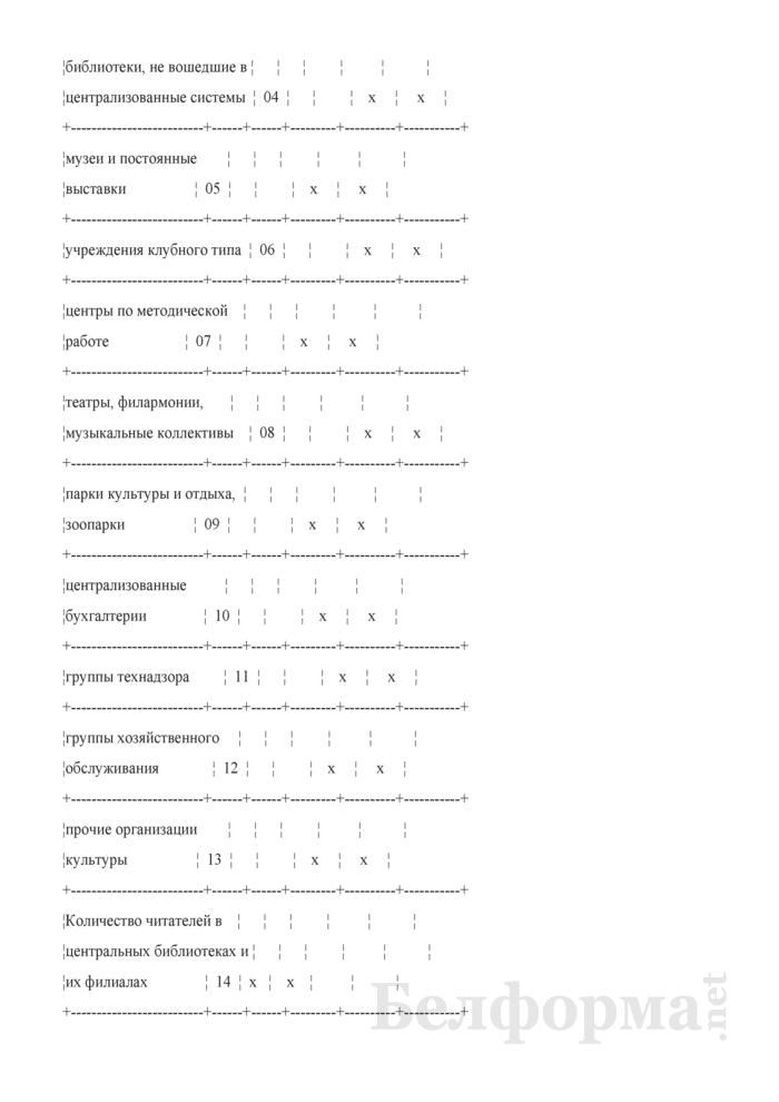 Отчет о выполнении плана по сети, штатам и контингентам по организациям культуры и искусства, кинематографии (Форма 3-15). Страница 2