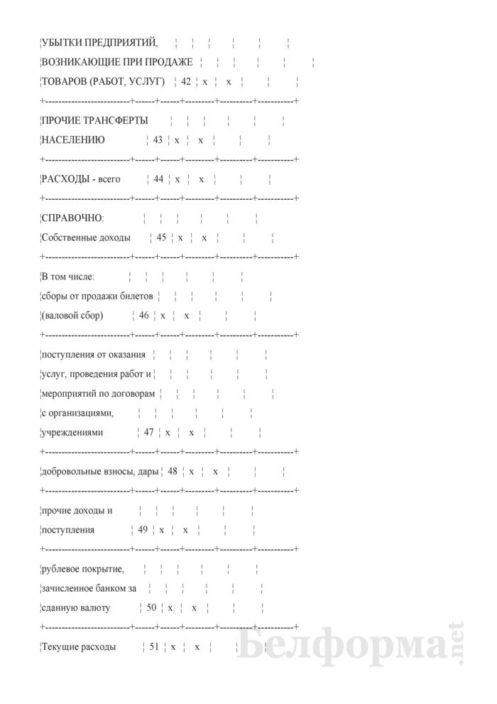 Отчет о выполнении плана по сети, штатам и контингентам по организациям культуры и искусства, кинематографии (Форма 3-15). Страница 6