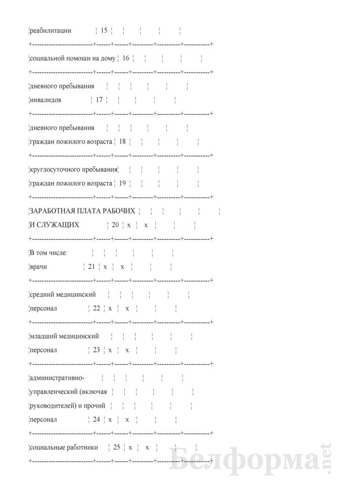 Отчет о выполнении плана по сети, штатам и контингентам по организациям социальной защиты (Форма 3-16). Страница 3