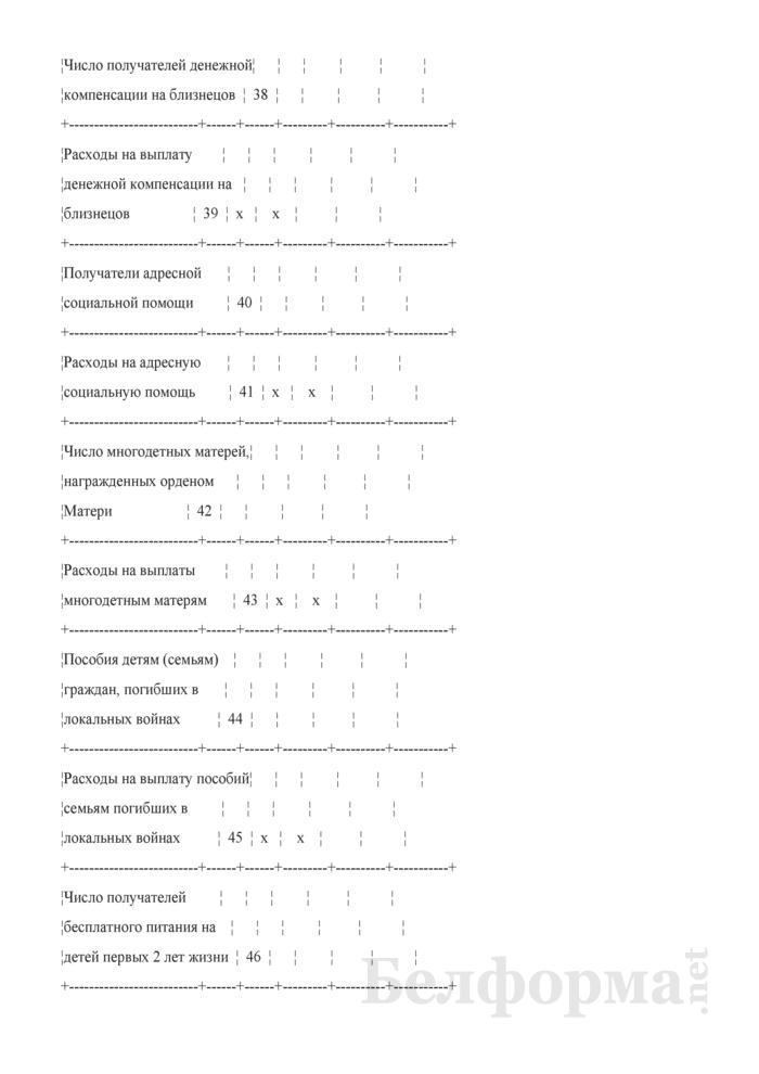 Отчет о выполнении плана по сети, штатам и контингентам по организациям социальной защиты (Форма 3-16). Страница 5