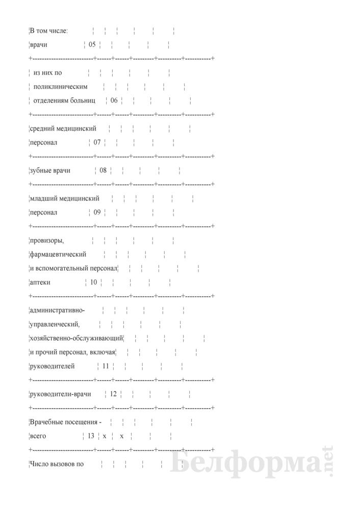 Отчет о выполнении плана по сети, штатам и контингентам по организациям здравоохранения (Форма 3-2). Страница 2