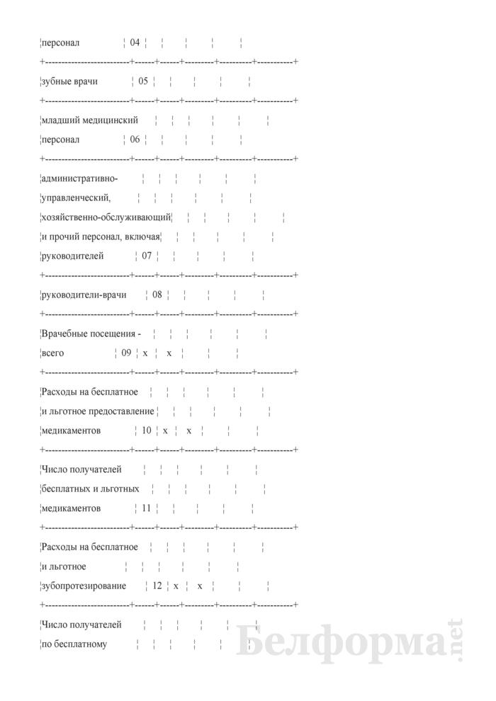 Отчет о выполнении плана по сети, штатам и контингентам по организациям здравоохранения (Форма 3-3). Страница 2
