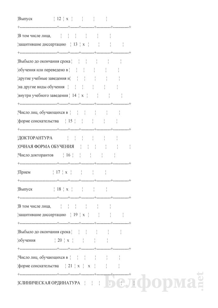 Отчет о выполнении плана по сети, штатам и контингентам по подготовке научных работников высшей квалификации, клинических ординаторов (Форма 3-11). Страница 3