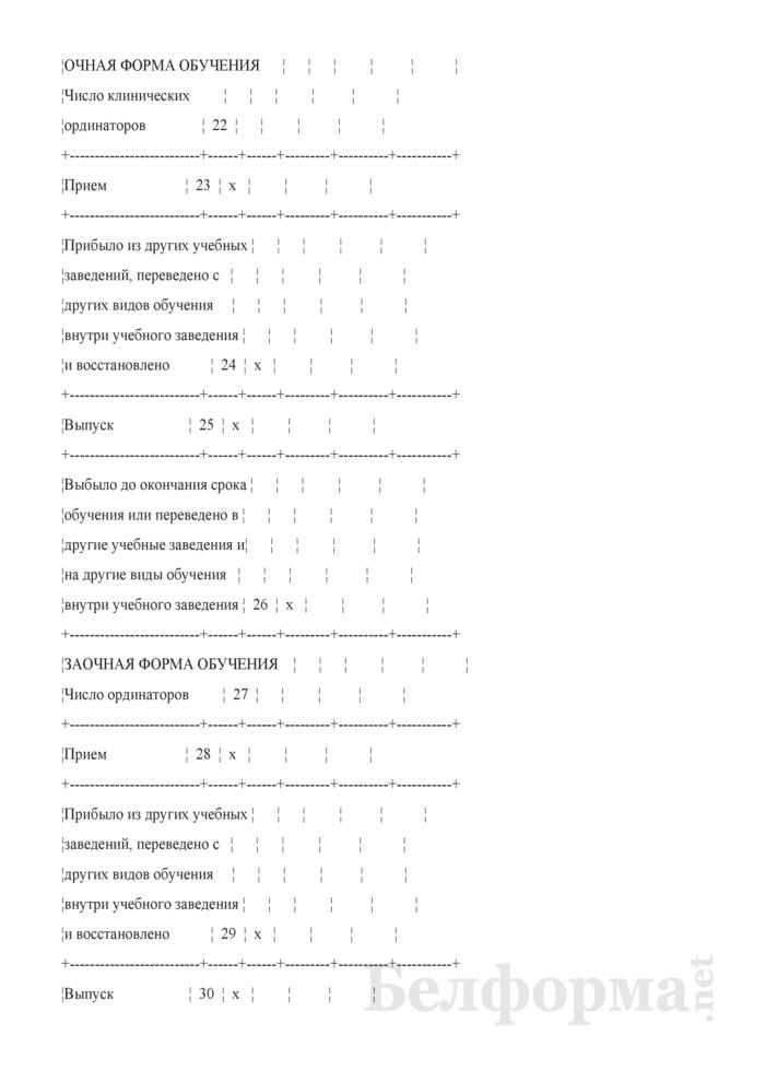 Отчет о выполнении плана по сети, штатам и контингентам по подготовке научных работников высшей квалификации, клинических ординаторов (Форма 3-11). Страница 4