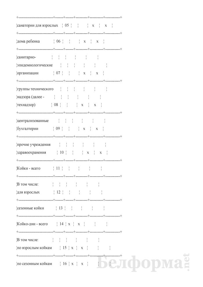 Отчет о выполнении плана по сети, штатам и контингентам по прочим организациям здравоохранения (Форма 3-4). Страница 2