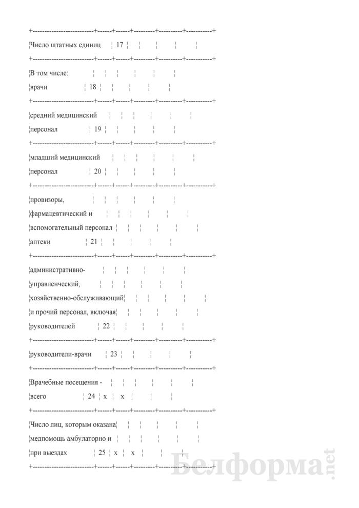 Отчет о выполнении плана по сети, штатам и контингентам по прочим организациям здравоохранения (Форма 3-4). Страница 3