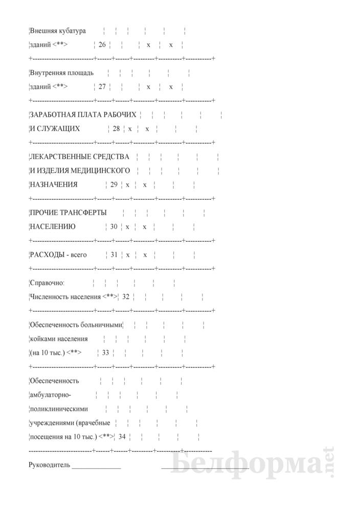 Отчет о выполнении плана по сети, штатам и контингентам по прочим организациям здравоохранения (Форма 3-4). Страница 4
