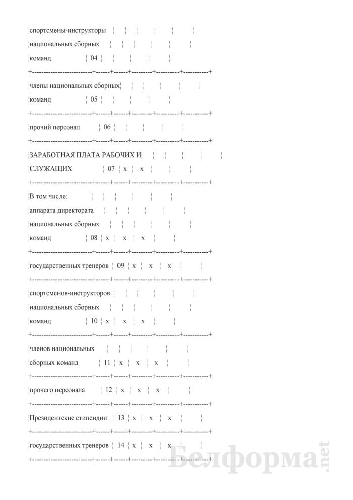 Отчет о выполнении плана по сети, штатам и контингентам по штатным национальным командам (Форма 3-12). Страница 2