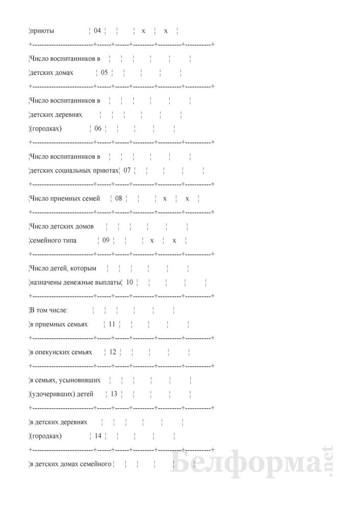 Отчет о выполнении плана по сети, штатам и контингентам по социально-педагогическим учреждениям (Форма 3-9). Страница 2