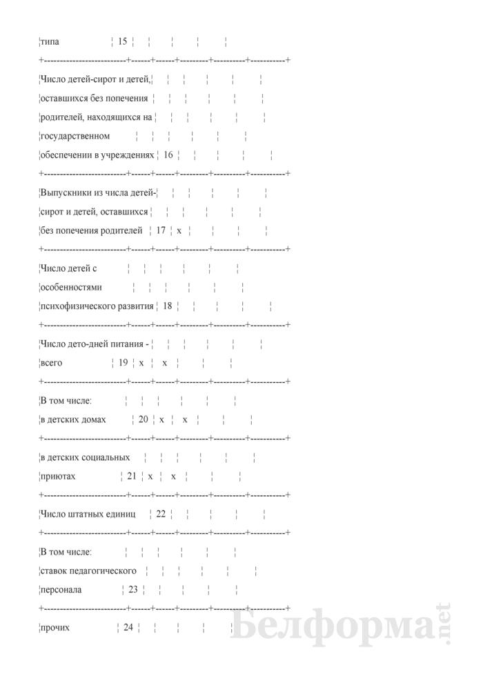 Отчет о выполнении плана по сети, штатам и контингентам по социально-педагогическим учреждениям (Форма 3-9). Страница 3