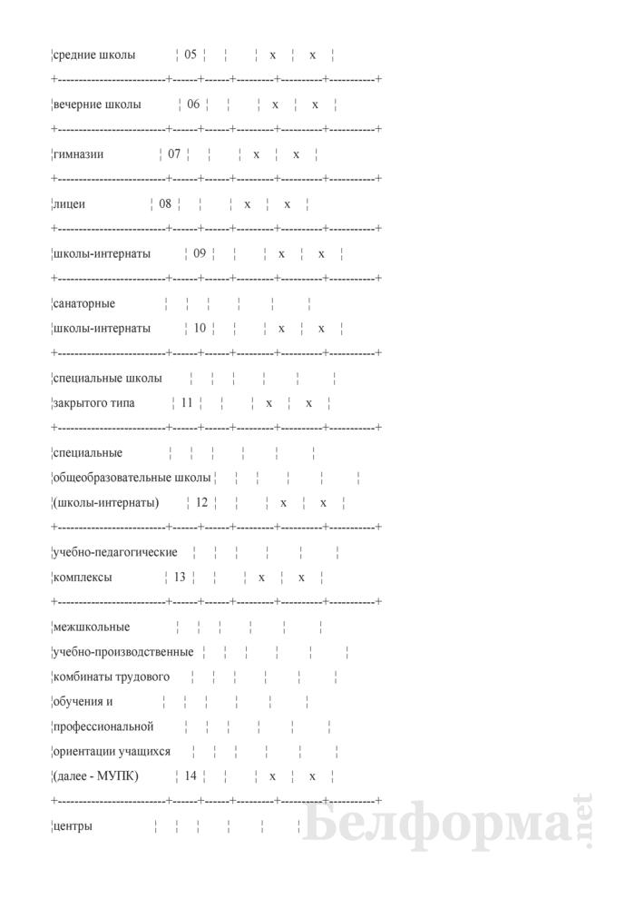 Отчет о выполнении плана по сети, штатам и контингентам по учреждениям образования (Форма 3-5). Страница 2