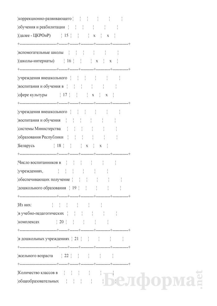 Отчет о выполнении плана по сети, штатам и контингентам по учреждениям образования (Форма 3-5). Страница 3