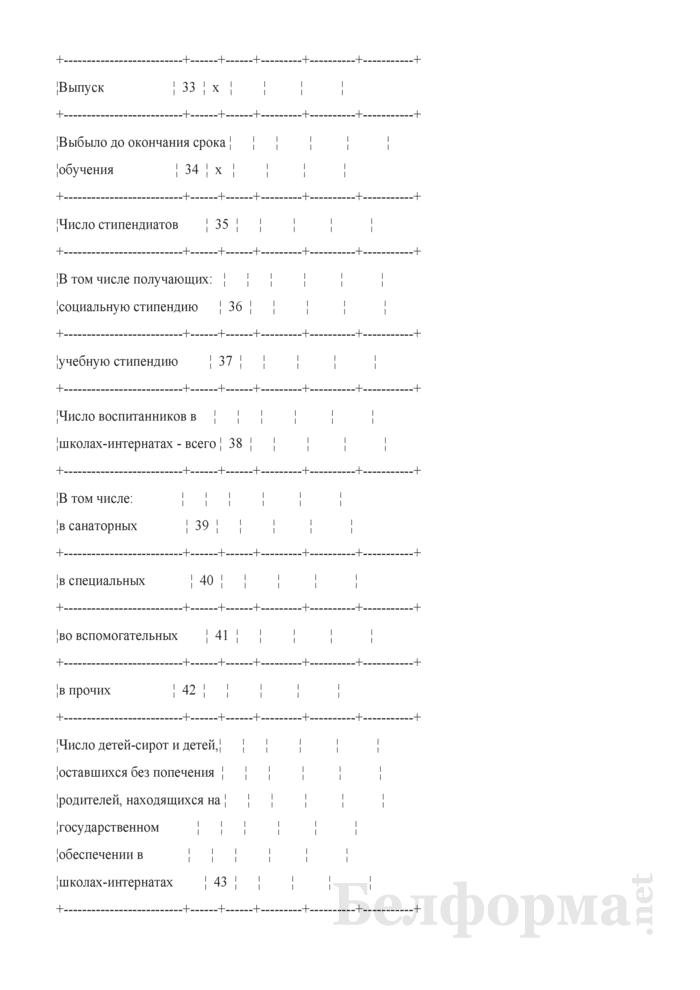 Отчет о выполнении плана по сети, штатам и контингентам по учреждениям образования (Форма 3-5). Страница 5