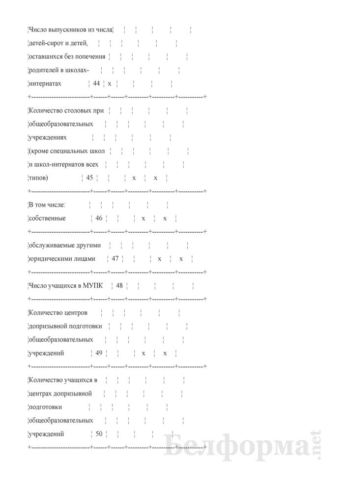 Отчет о выполнении плана по сети, штатам и контингентам по учреждениям образования (Форма 3-5). Страница 6