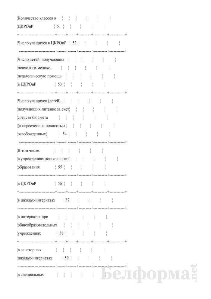 Отчет о выполнении плана по сети, штатам и контингентам по учреждениям образования (Форма 3-5). Страница 7