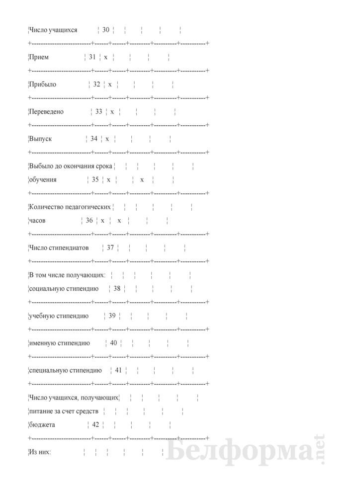 Отчет о выполнении плана по сети, штатам и контингентам по учреждениям образования по подготовке кадров (Форма 3-6). Страница 4