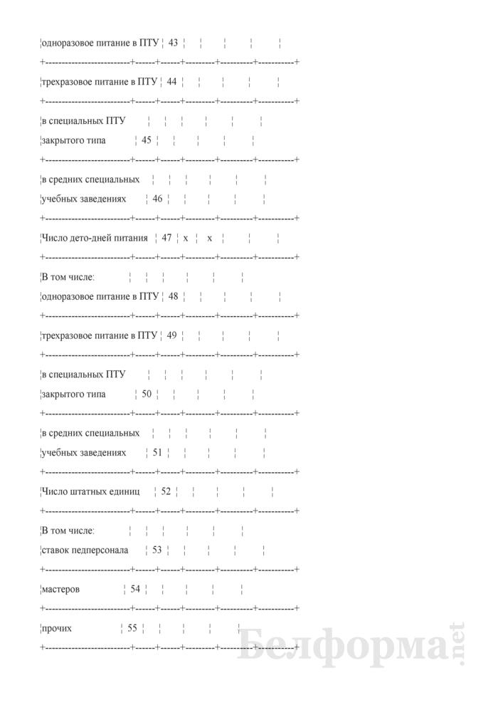 Отчет о выполнении плана по сети, штатам и контингентам по учреждениям образования по подготовке кадров (Форма 3-6). Страница 5