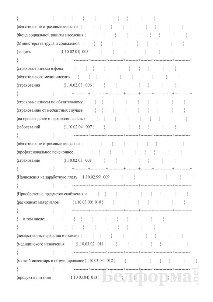 Отчет об исполнении бюджетной сметы. Страница 2