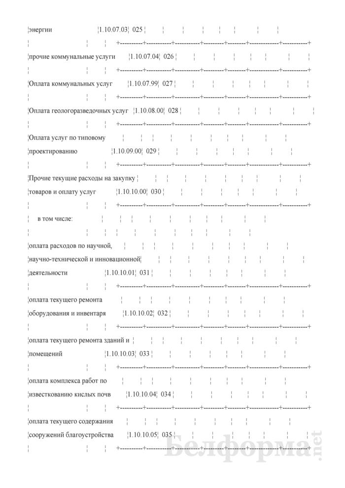 Отчет об исполнении бюджетной сметы. Страница 4