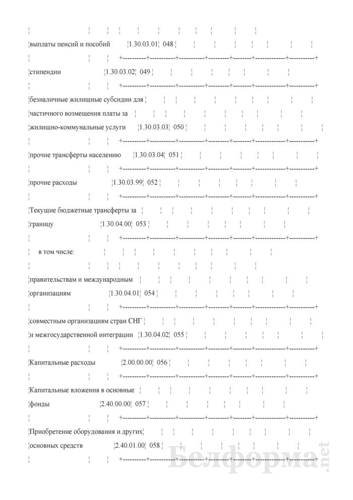 Отчет об исполнении бюджетной сметы. Страница 6