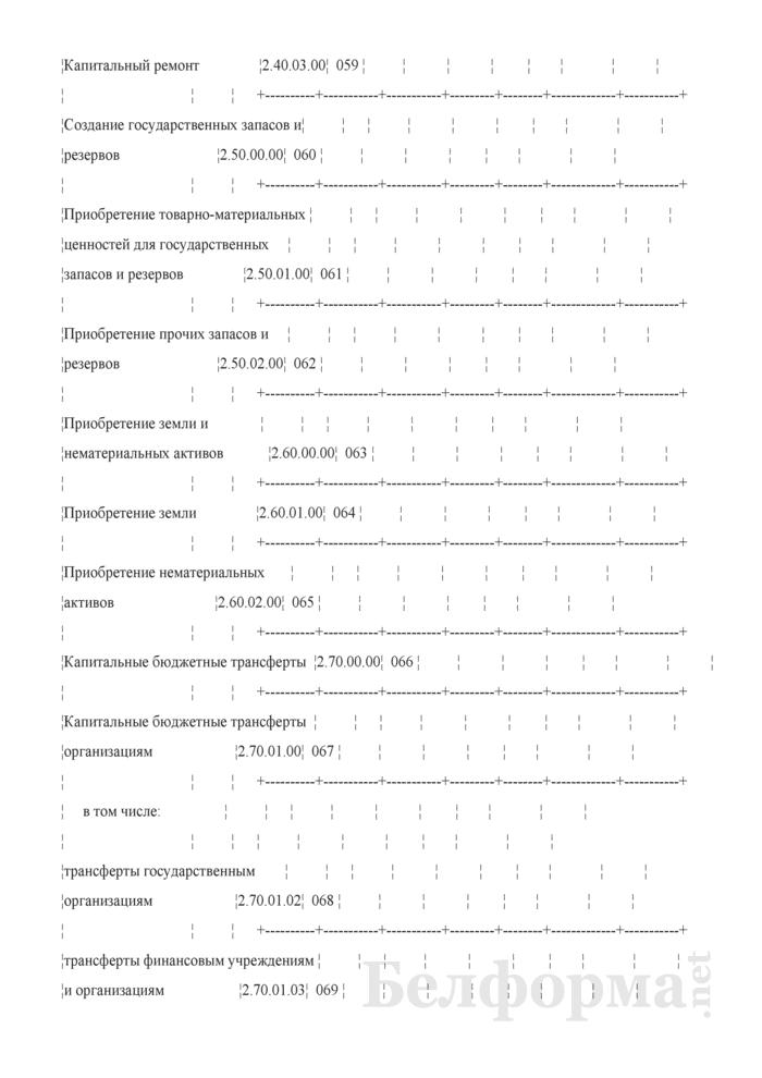 Отчет об исполнении бюджетной сметы. Страница 7