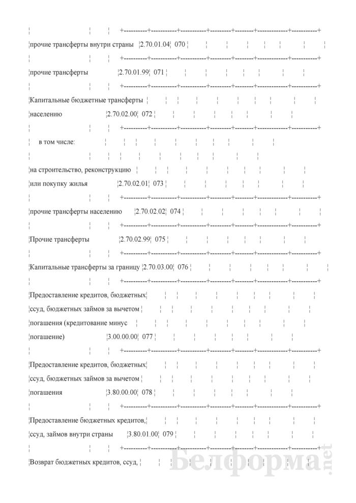 Отчет об исполнении бюджетной сметы. Страница 8