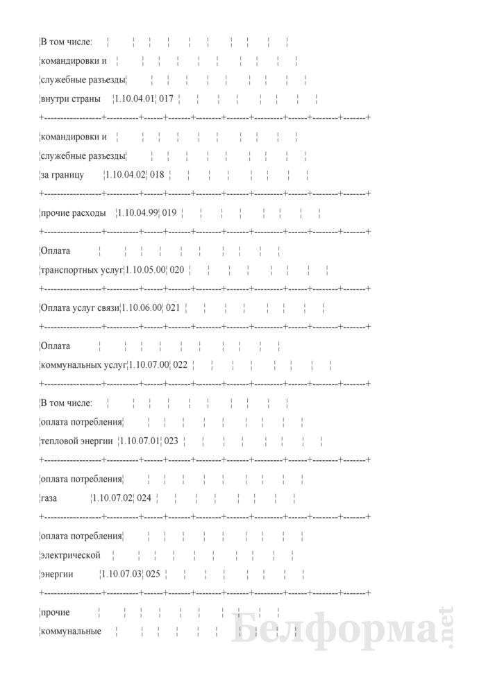 Отчет об исполнении бюджетной сметы (Форма 2). Страница 4