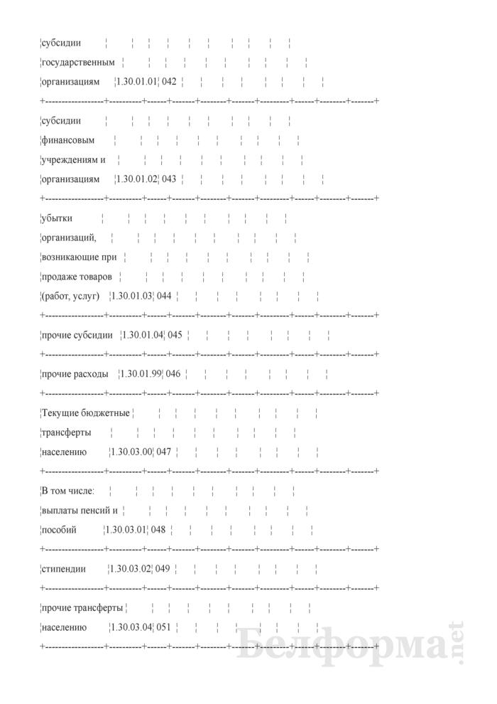 Отчет об исполнении бюджетной сметы (Форма 2). Страница 7