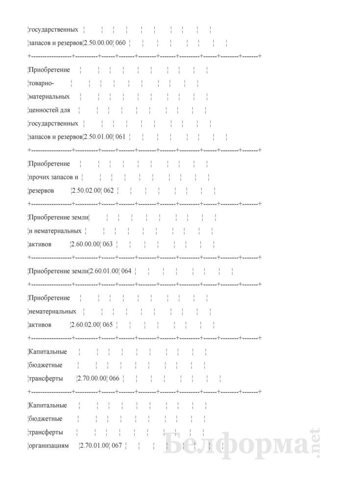 Отчет об исполнении бюджетной сметы (Форма 2). Страница 9