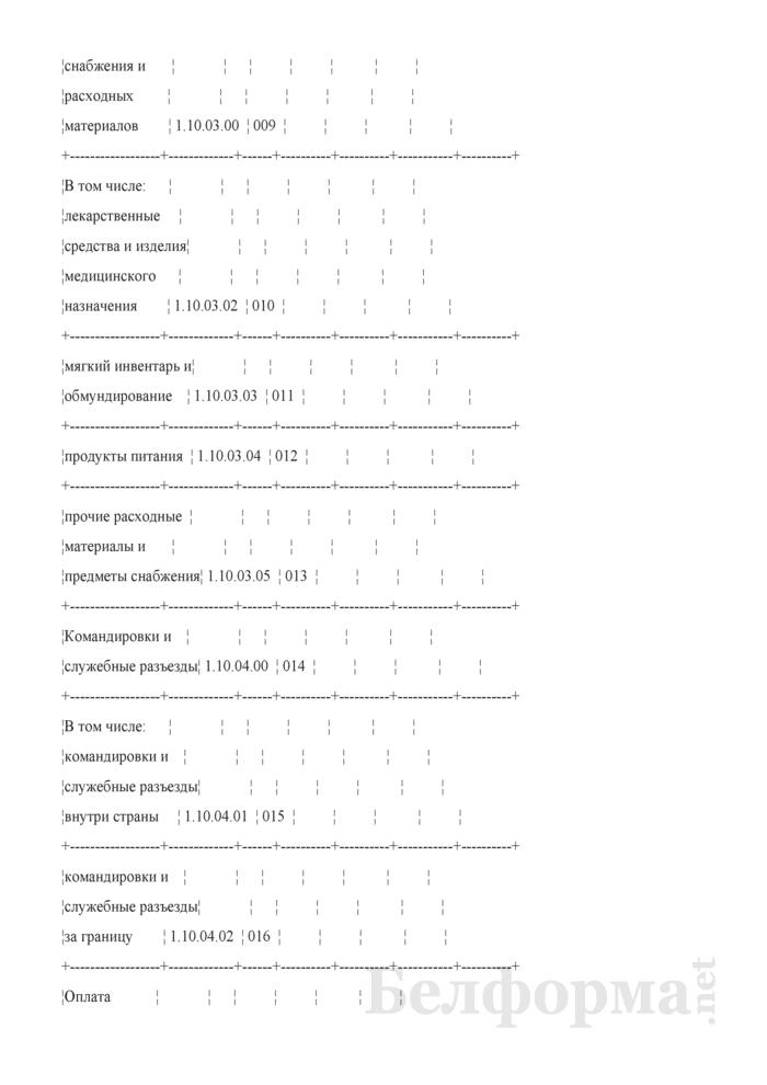 Отчет об исполнении сметы доходов и расходов фонда развития свободной экономической зоны (Форма 10-СЭЗ). Страница 3
