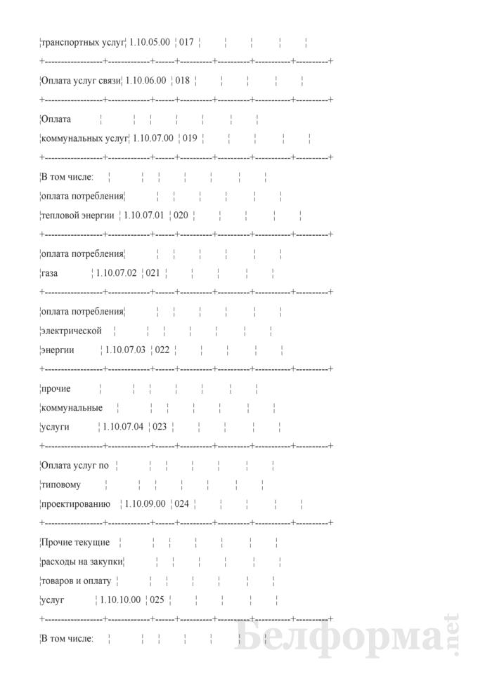 Отчет об исполнении сметы доходов и расходов фонда развития свободной экономической зоны (Форма 10-СЭЗ). Страница 4