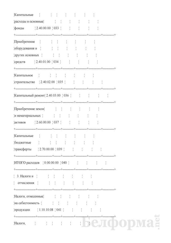 Отчет об исполнении сметы доходов и расходов фонда развития свободной экономической зоны (Форма 10-СЭЗ). Страница 6
