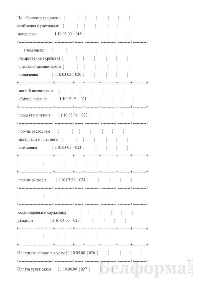 Отчет об исполнении сметы доходов и расходов внебюджетных средств. Страница 3