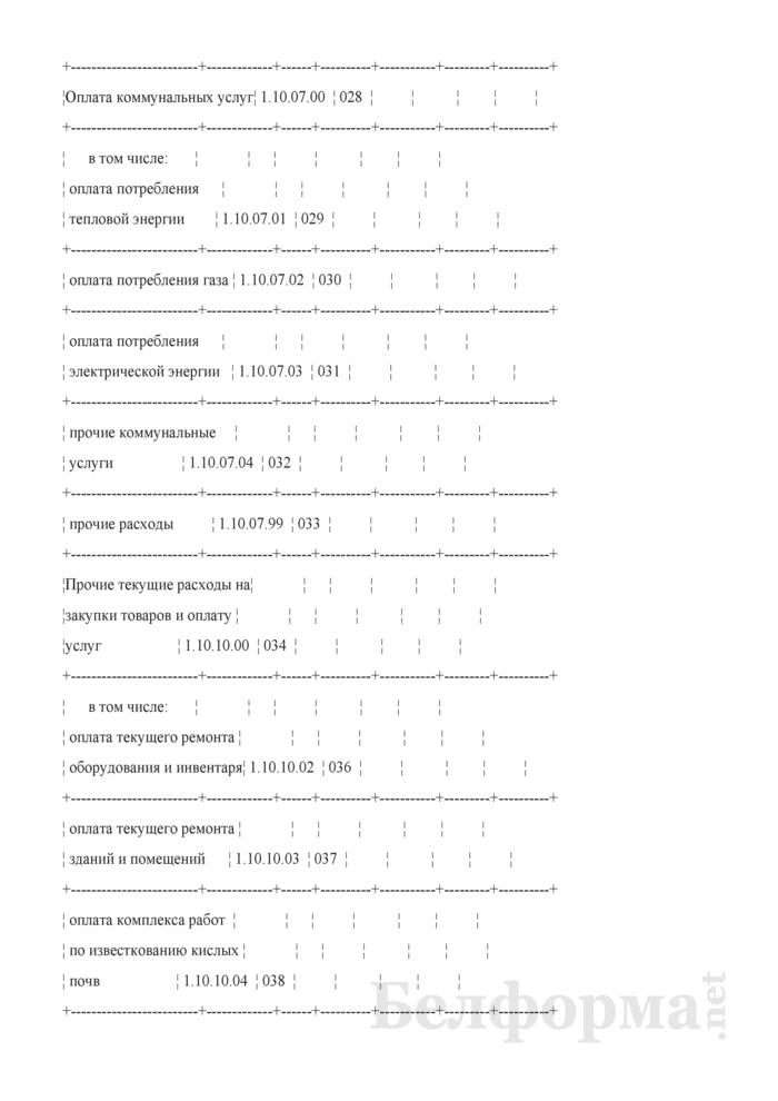 Отчет об исполнении сметы доходов и расходов внебюджетных средств. Страница 4
