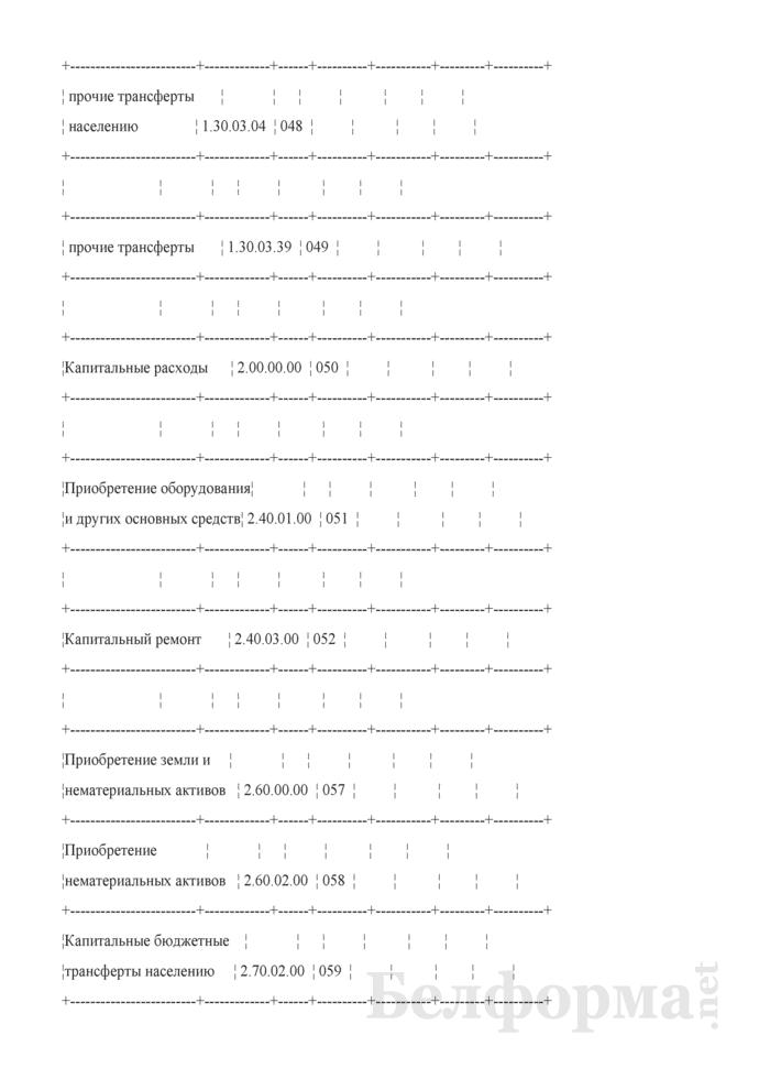 Отчет об исполнении сметы доходов и расходов внебюджетных средств. Страница 6