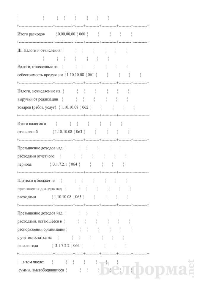 Отчет об исполнении сметы доходов и расходов внебюджетных средств. Страница 7