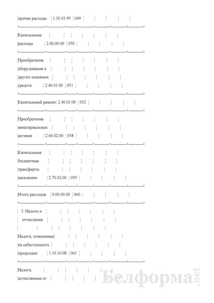 Отчет об исполнении сметы доходов и расходов внебюджетных средств (Форма 4). Страница 7
