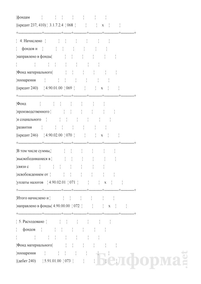 Отчет об исполнении сметы доходов и расходов внебюджетных средств (Форма 4). Страница 9
