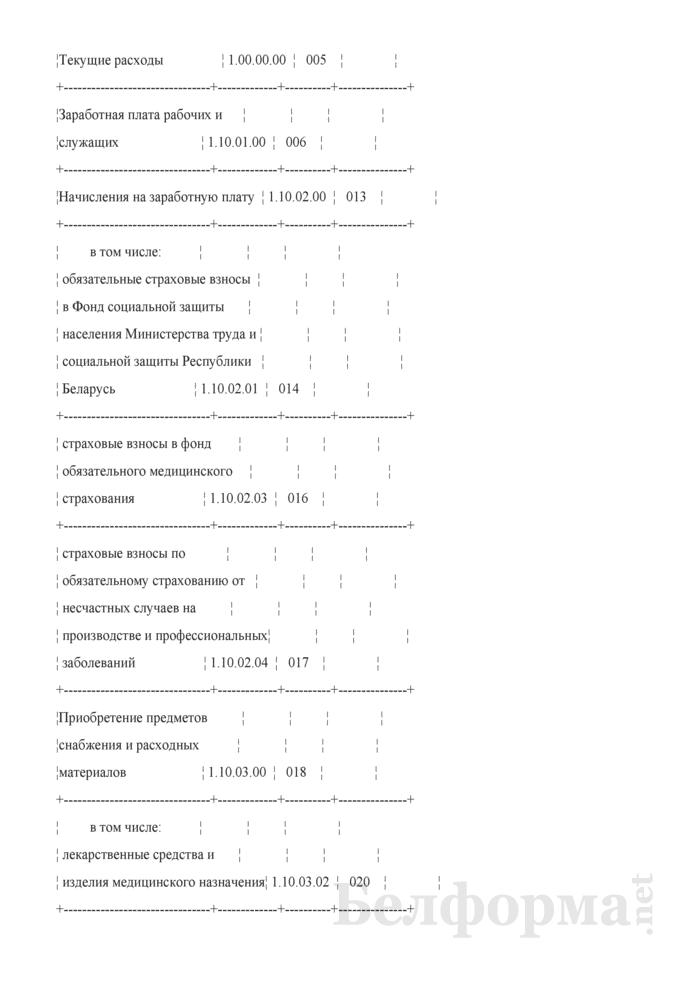 Отчет об исполнении сметы доходов и расходов внебюджетных средств. Форма № 4-Г. Страница 2