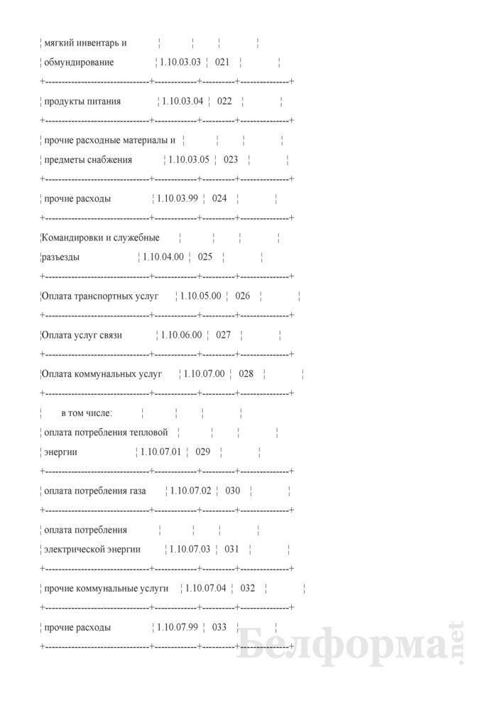 Отчет об исполнении сметы доходов и расходов внебюджетных средств. Форма № 4-Г. Страница 3