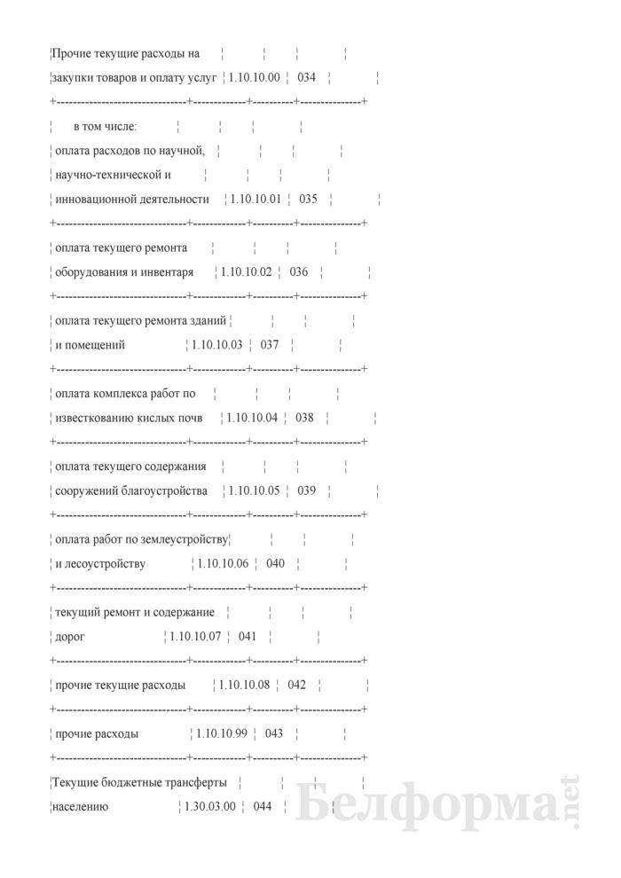 Отчет об исполнении сметы доходов и расходов внебюджетных средств. Форма № 4-Г. Страница 4