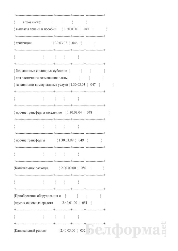 Отчет об исполнении сметы доходов и расходов внебюджетных средств. Форма № 4-Г. Страница 5