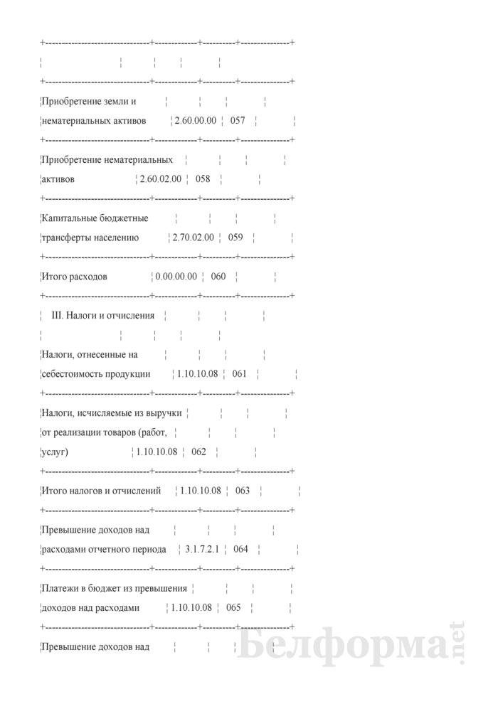 Отчет об исполнении сметы доходов и расходов внебюджетных средств. Форма № 4-Г. Страница 6