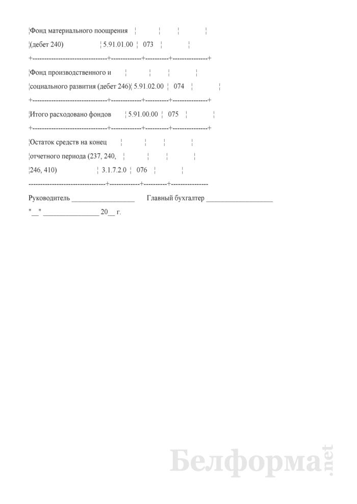 Отчет об исполнении сметы доходов и расходов внебюджетных средств. Форма № 4-Г. Страница 8