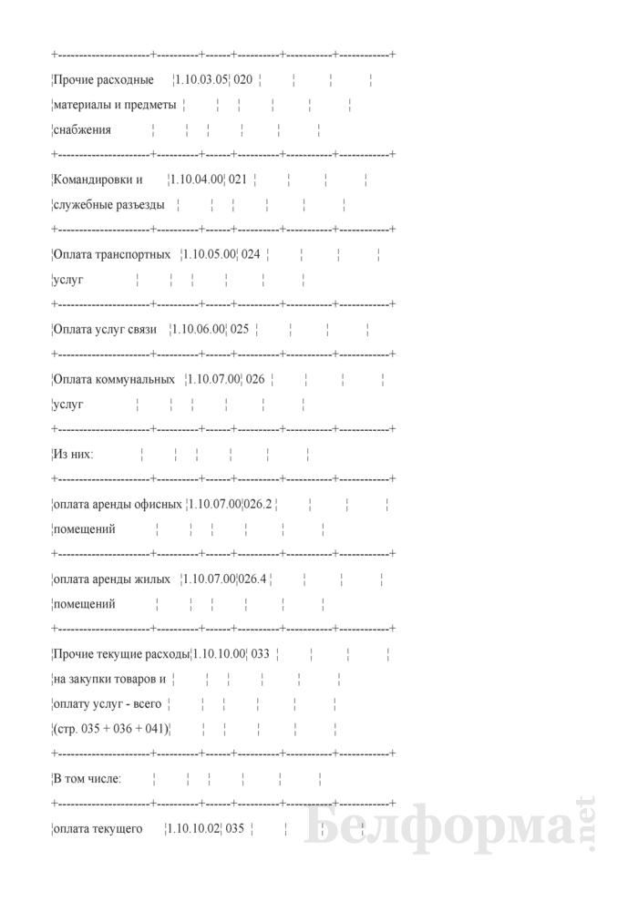 Отчет об исполнении сметы расходов. Форма № 2. Страница 3