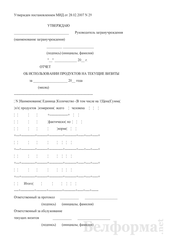 Отчет об использовании продуктов на текущие визиты. Страница 1