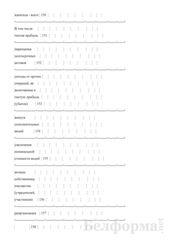 Отчет об изменении капитала. Страница 6