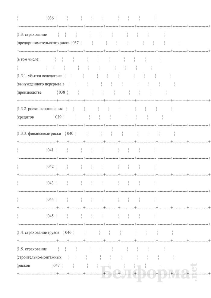 Отчет об основных показателях финансово-хозяйственной деятельности (для страховых организаций). Страница 11